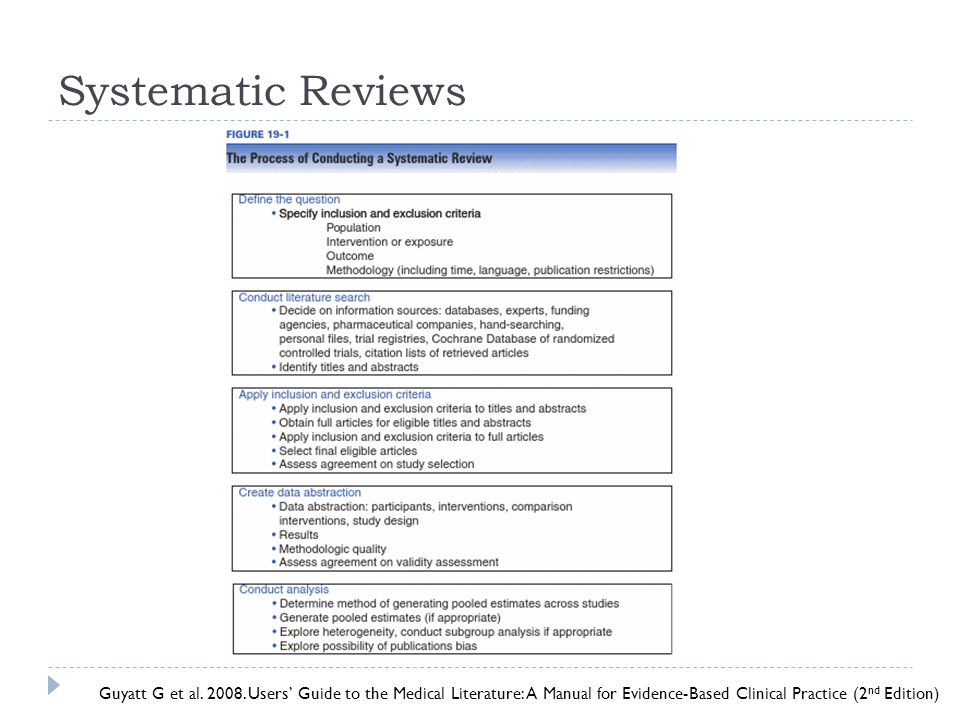 Systematic Reviews Guyatt G et al. 2008.