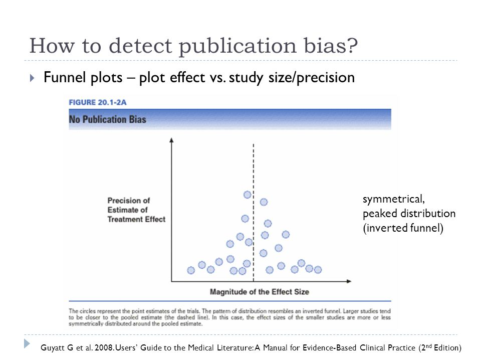 How to detect publication bias
