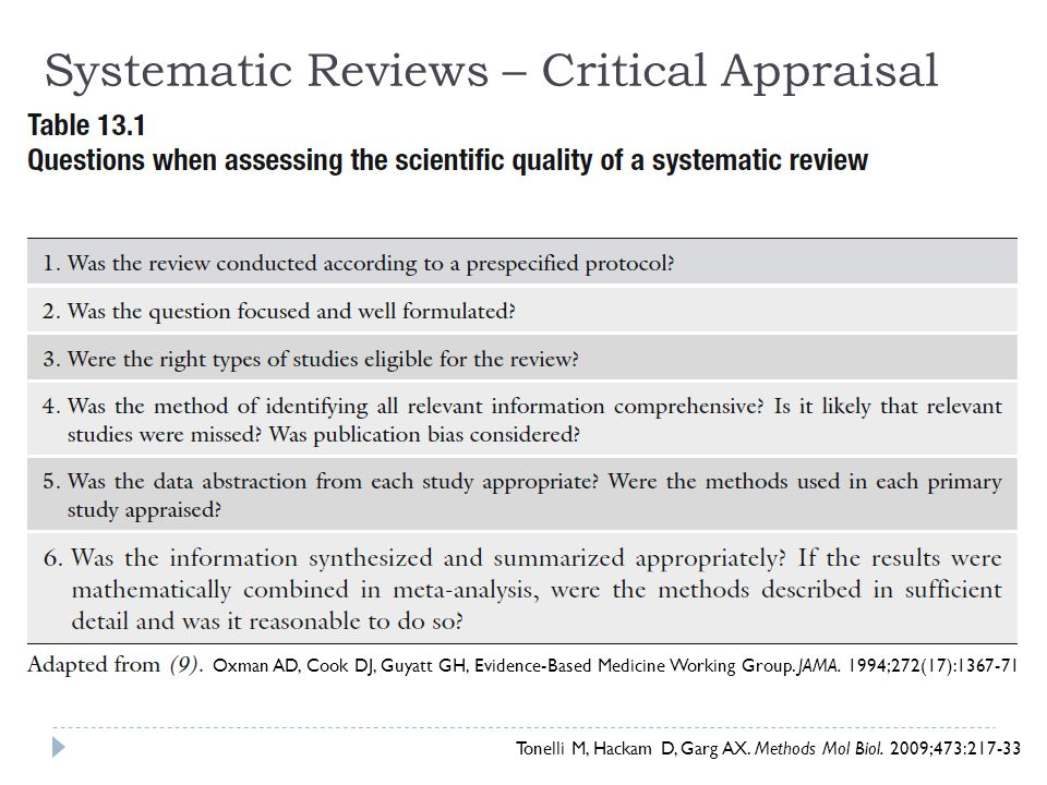 Systematic Reviews – Critical Appraisal