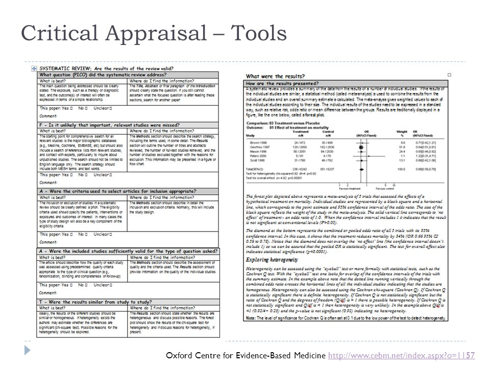 2013 Evidence based practice and critical appraisal
