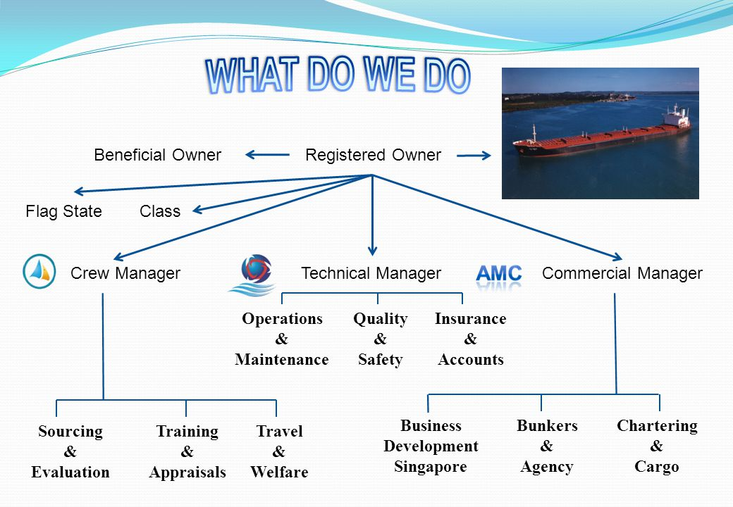 Operations & Maintenance Business Development Singapore