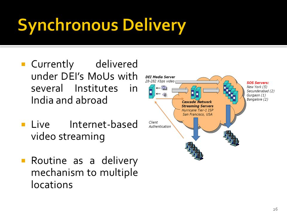 Synchronous Delivery Currently delivered under DEI's MoUs with several Institutes in India and abroad.