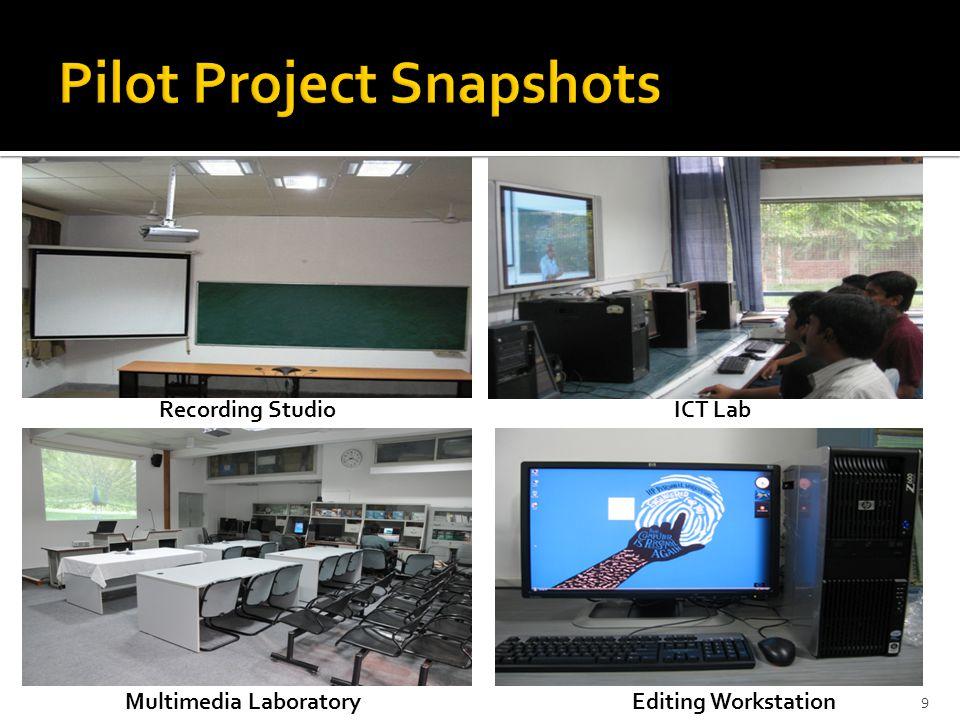 Pilot Project Snapshots
