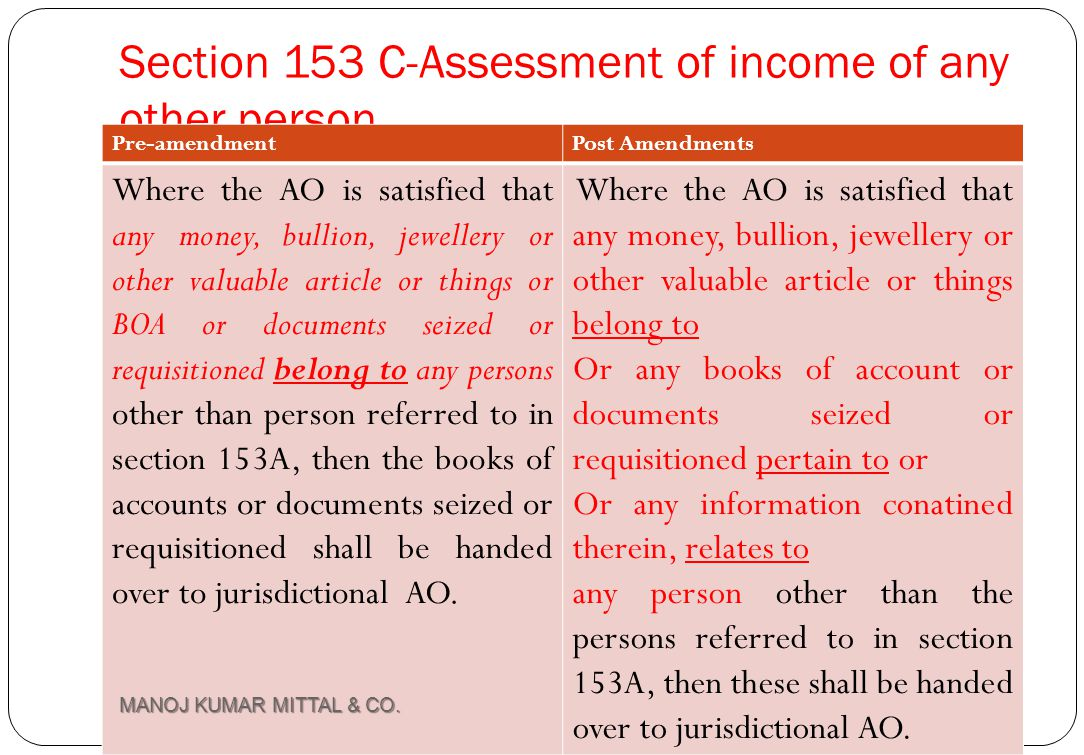 Section 153 C-Assessment of income of any other person
