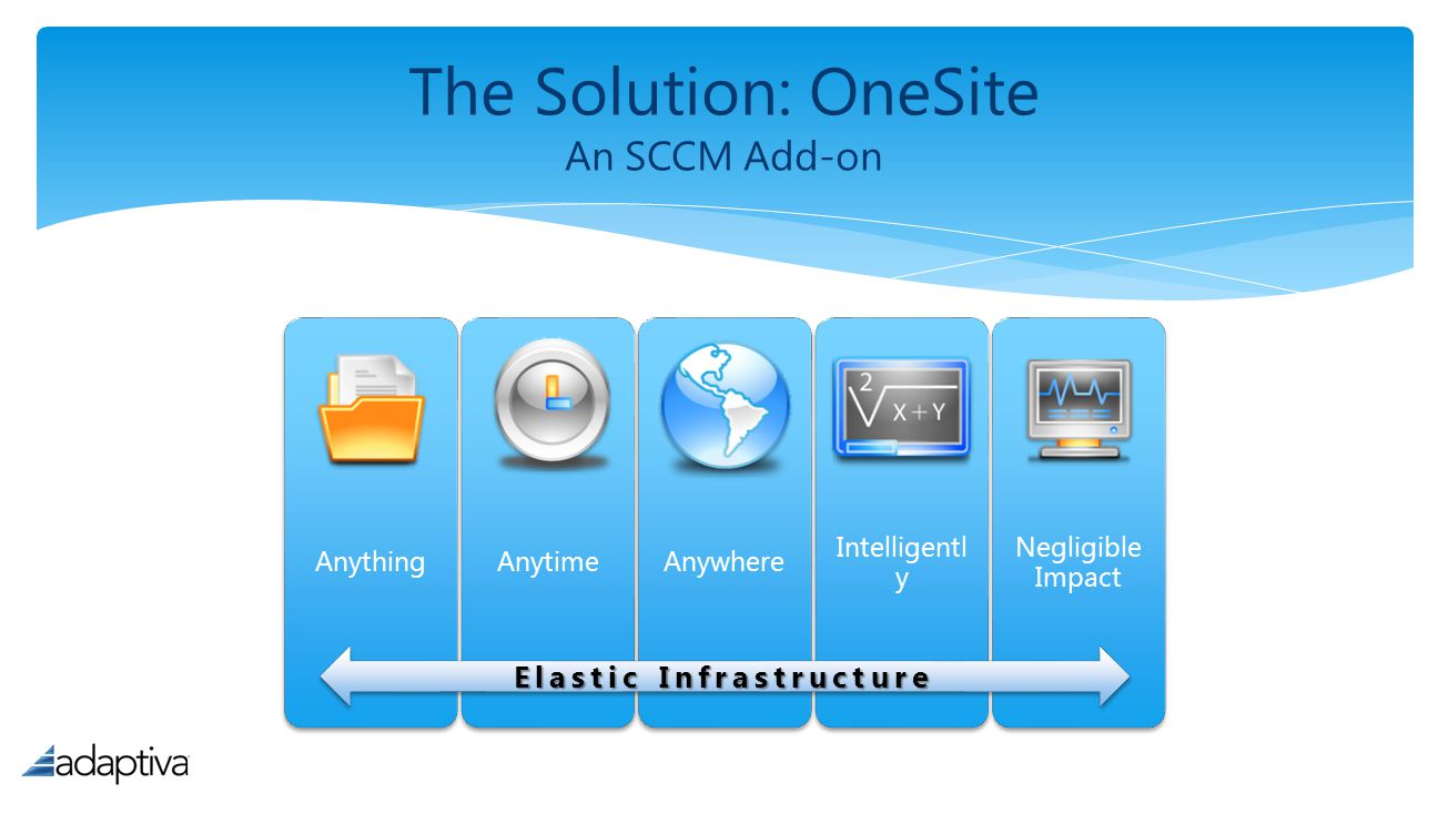 The Solution: OneSite An SCCM Add-on