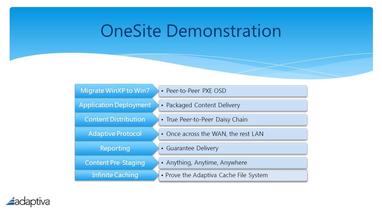 OneSite Demonstration