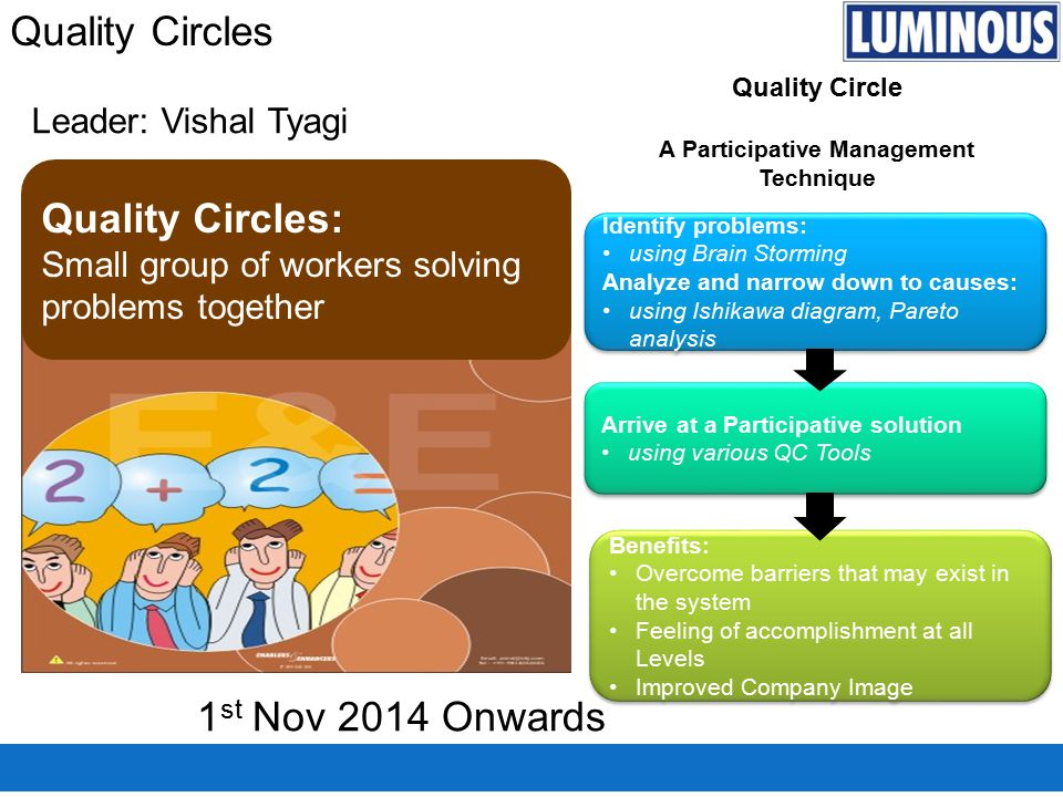 Quality Circle A Participative Management Technique