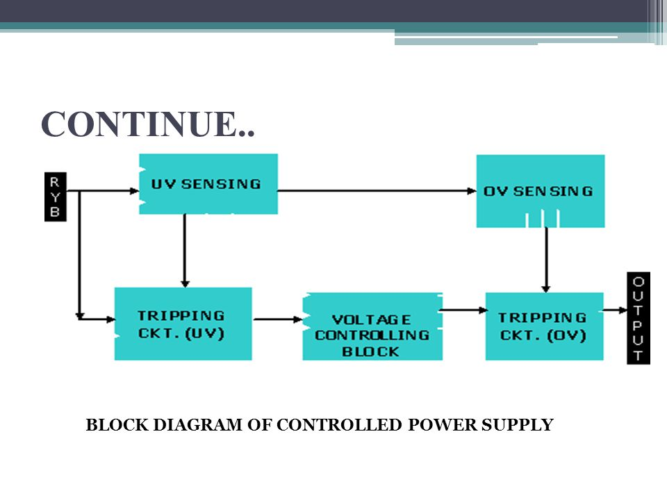 BLOCK DIAGRAM OF CONTROLLED POWER SUPPLY