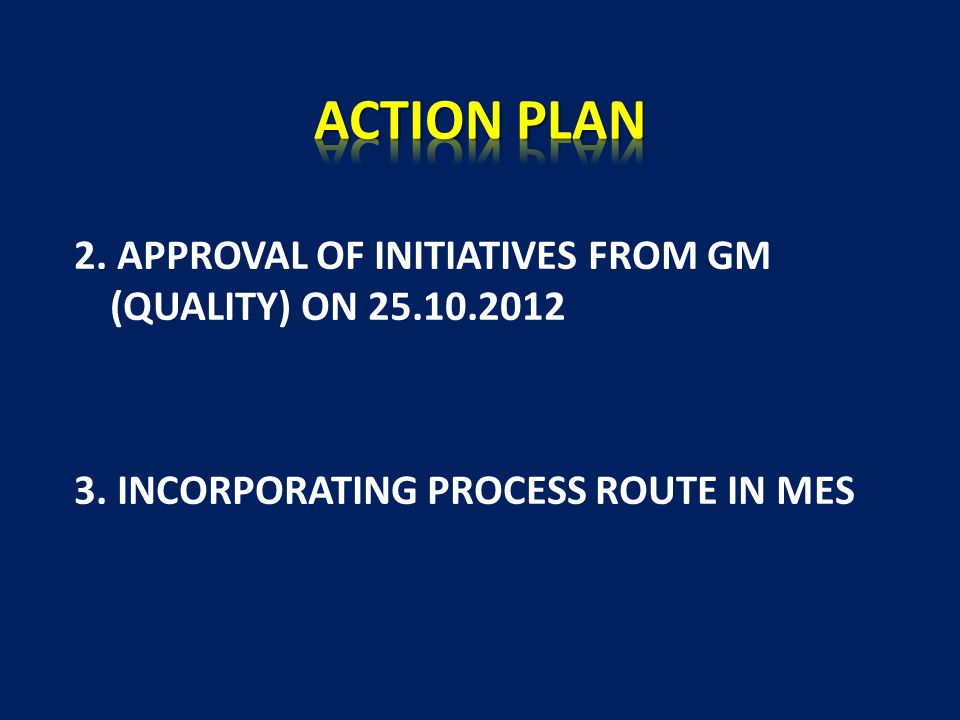 ACTION PLAN 2. APPROVAL OF INITIATIVES FROM GM (QUALITY) ON 25.10.2012 3.