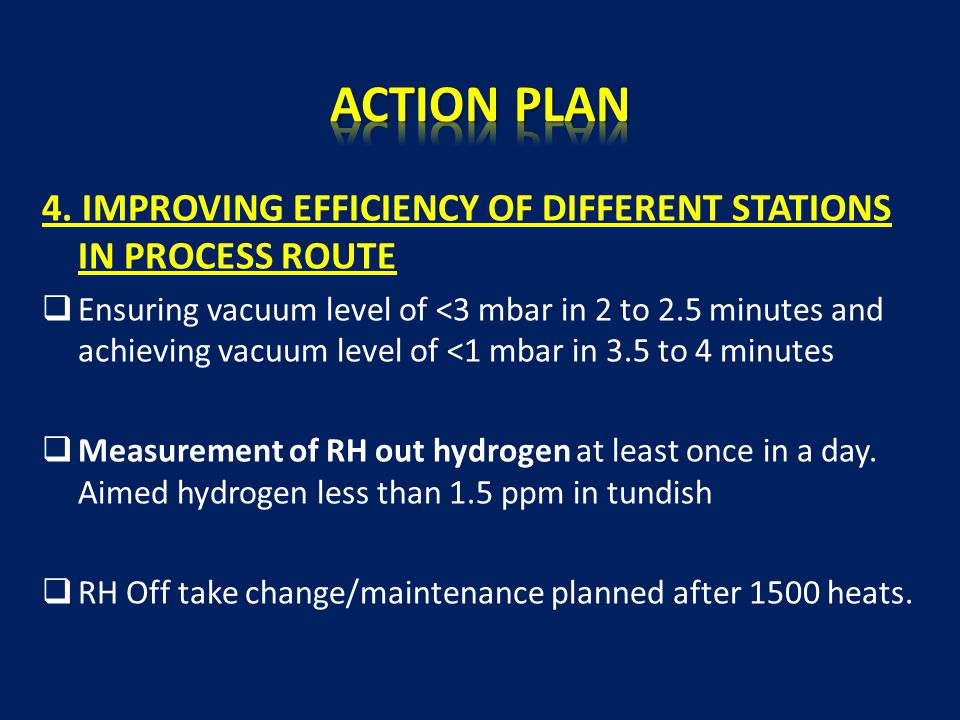 ACTION PLAN 4. IMPROVING EFFICIENCY OF DIFFERENT STATIONS IN PROCESS ROUTE.