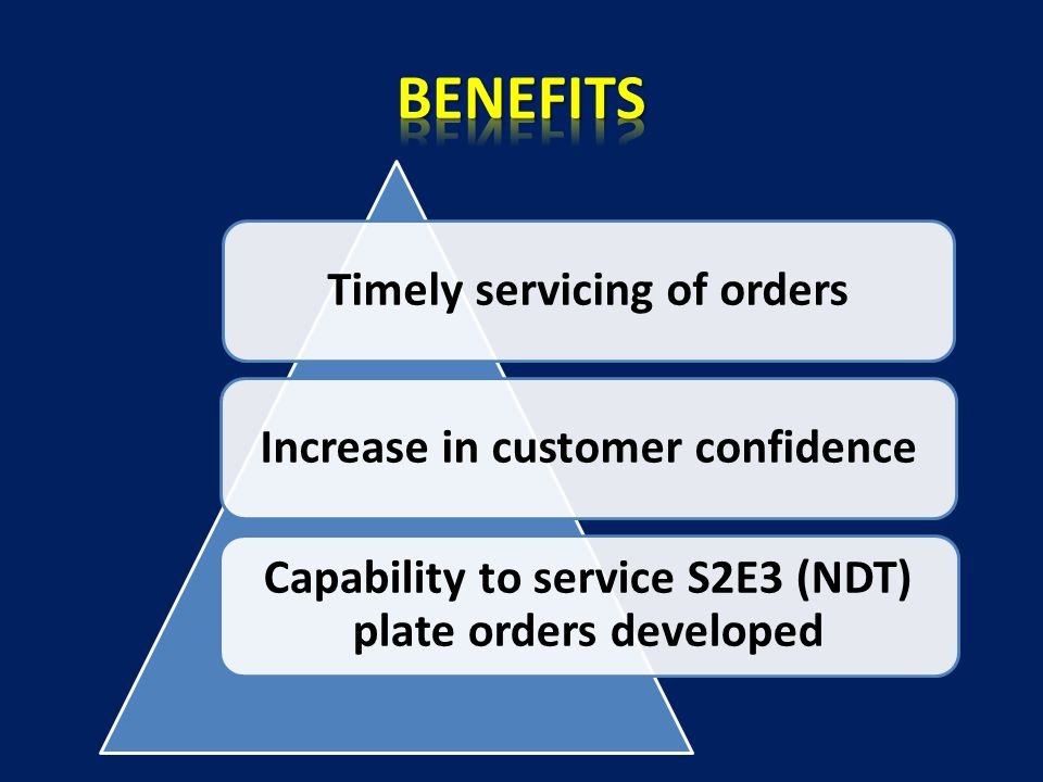 BENEFITS Capability to service S2E3 (NDT) plate orders developed