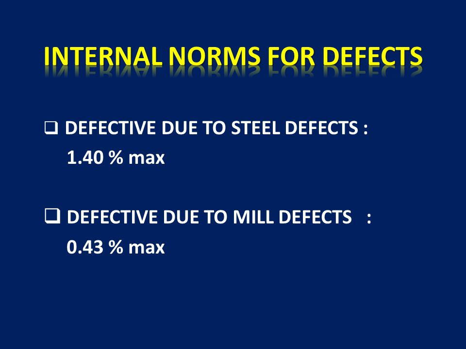 INTERNAL NORMS FOR DEFECTS