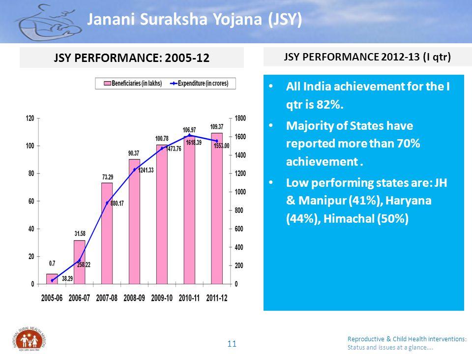 Janani Suraksha Yojana (JSY)