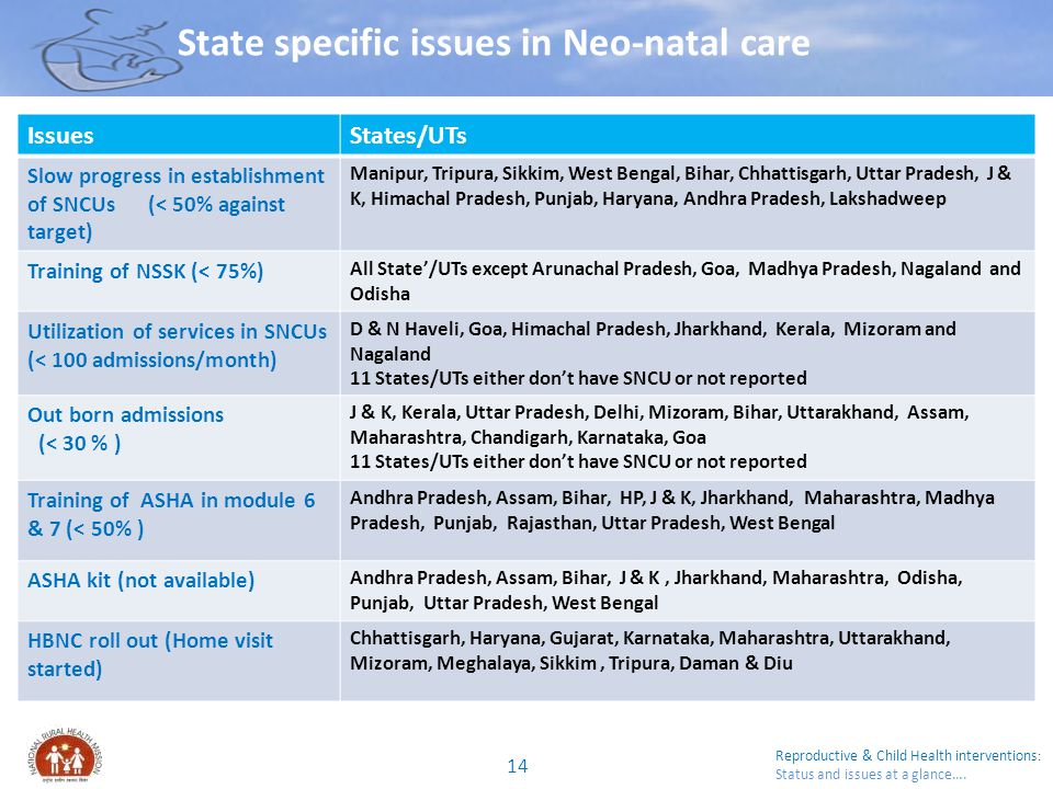 State specific issues in Neo-natal care
