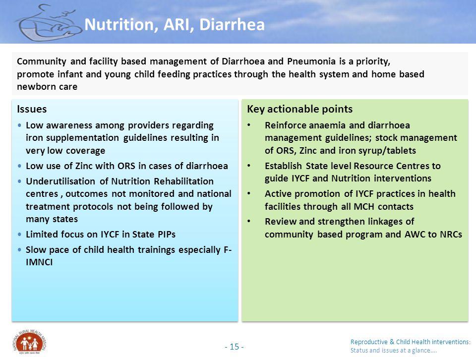 Nutrition, ARI, Diarrhea