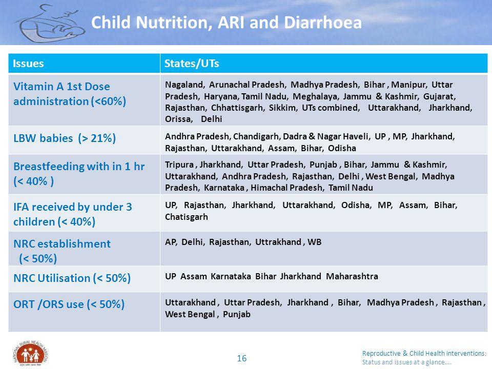 Child Nutrition, ARI and Diarrhoea