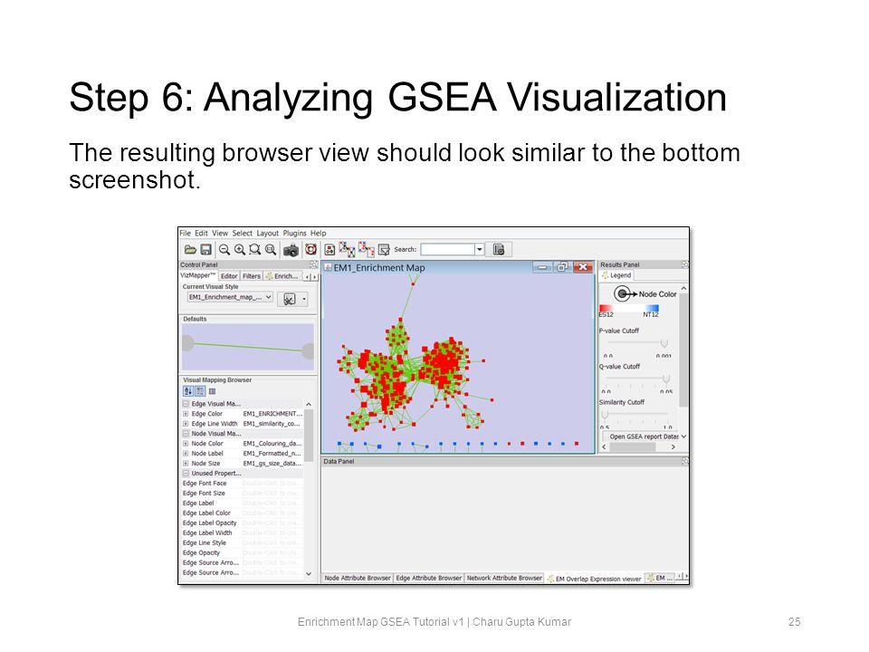 Step 6: Analyzing GSEA Visualization