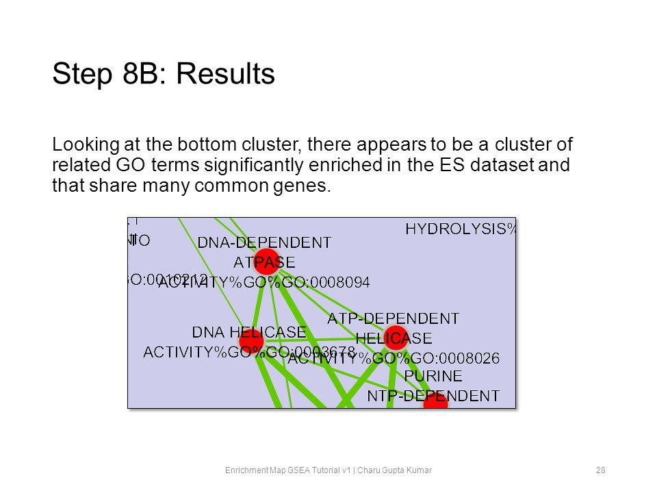 Enrichment Map GSEA Tutorial v1 | Charu Gupta Kumar