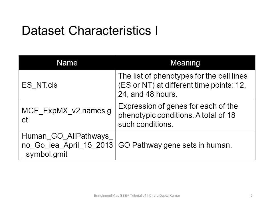 Dataset Characteristics I