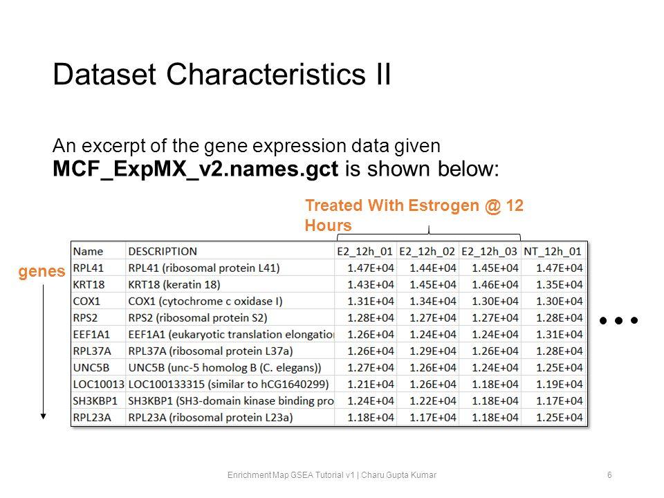 Dataset Characteristics II