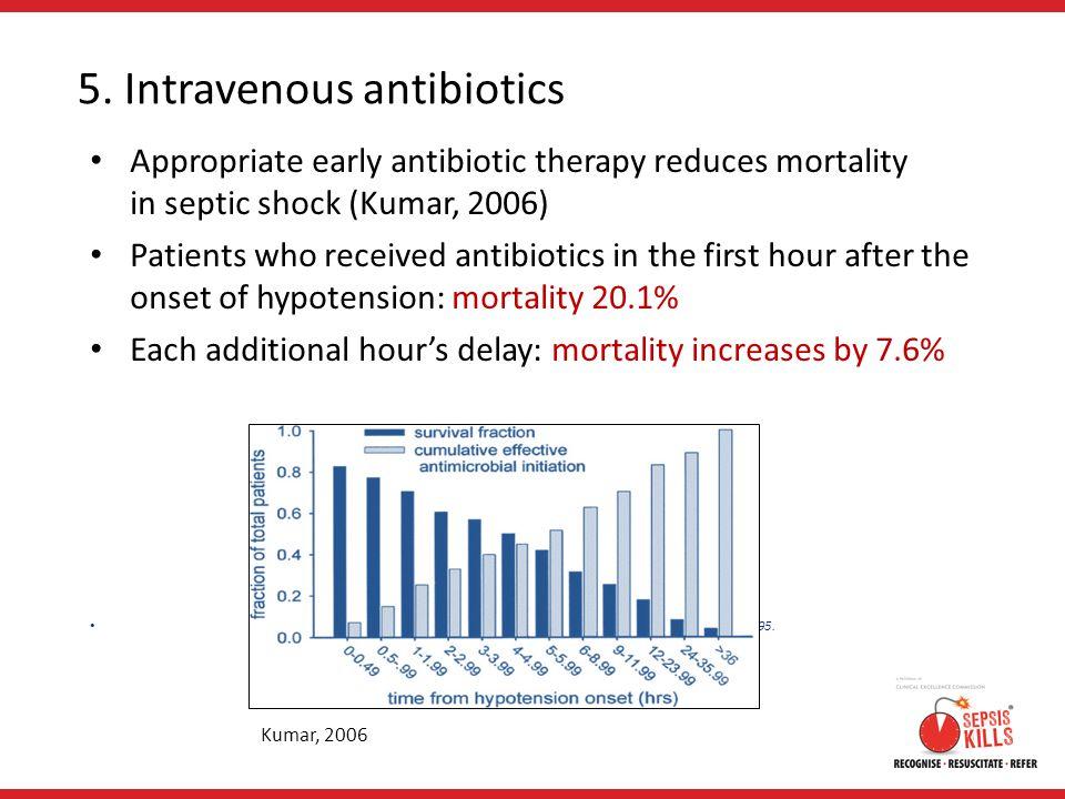 5. Intravenous antibiotics