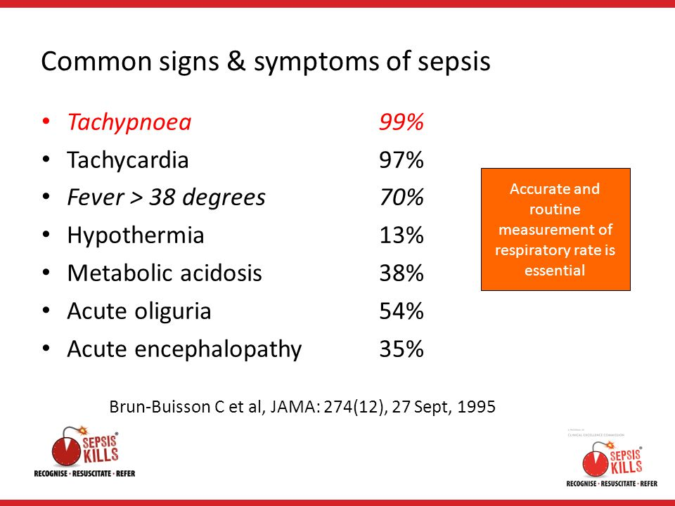 Common signs & symptoms of sepsis