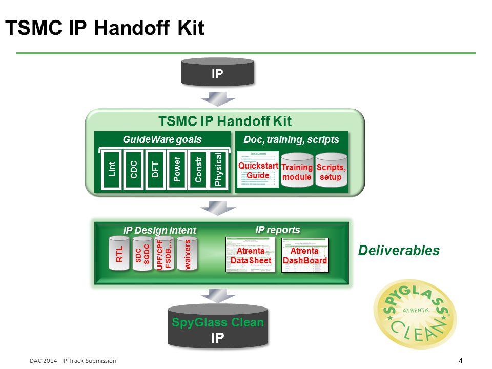 TSMC IP Handoff Kit TSMC IP Handoff Kit TSMC IP Handoff Kit
