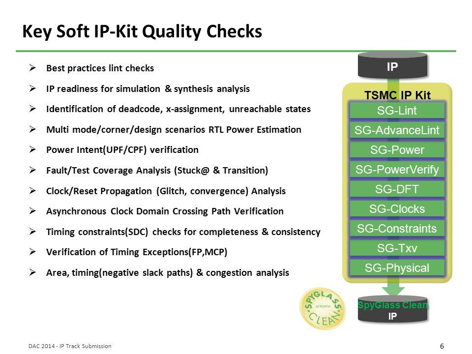 Key Soft IP-Kit Quality Checks