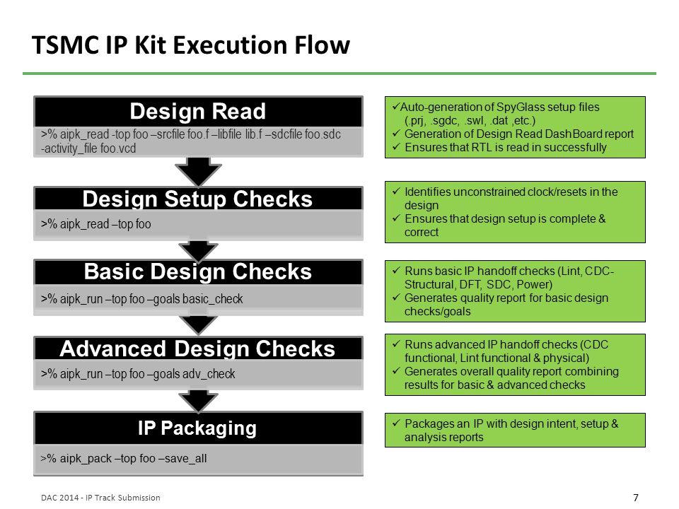 TSMC IP Kit Execution Flow