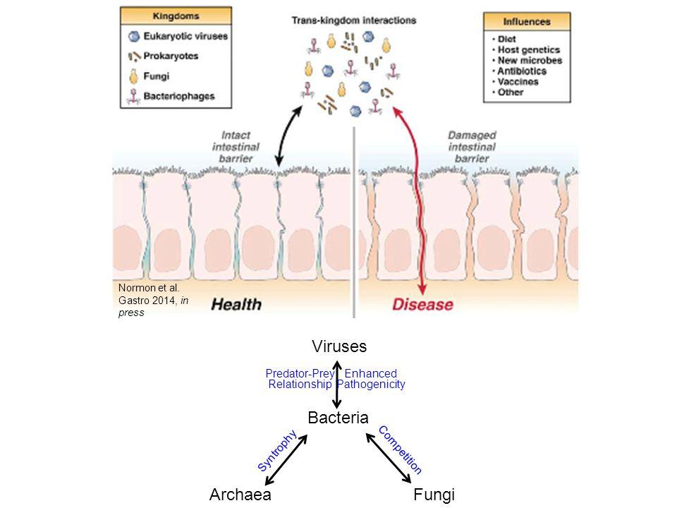 Enhanced Pathogenicity
