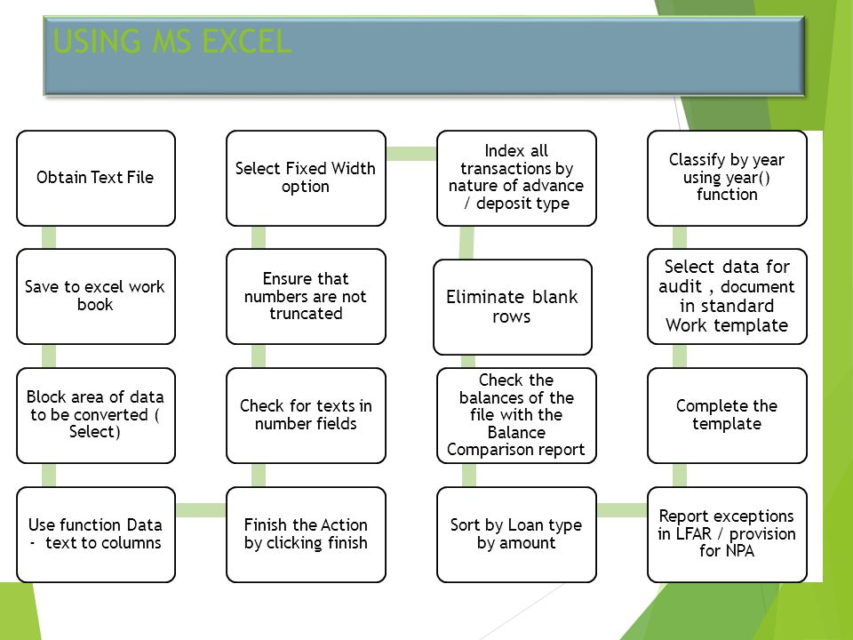 USING MS EXCEL Obtain Text File. Save to excel work book. Block area of data to be converted ( Select)