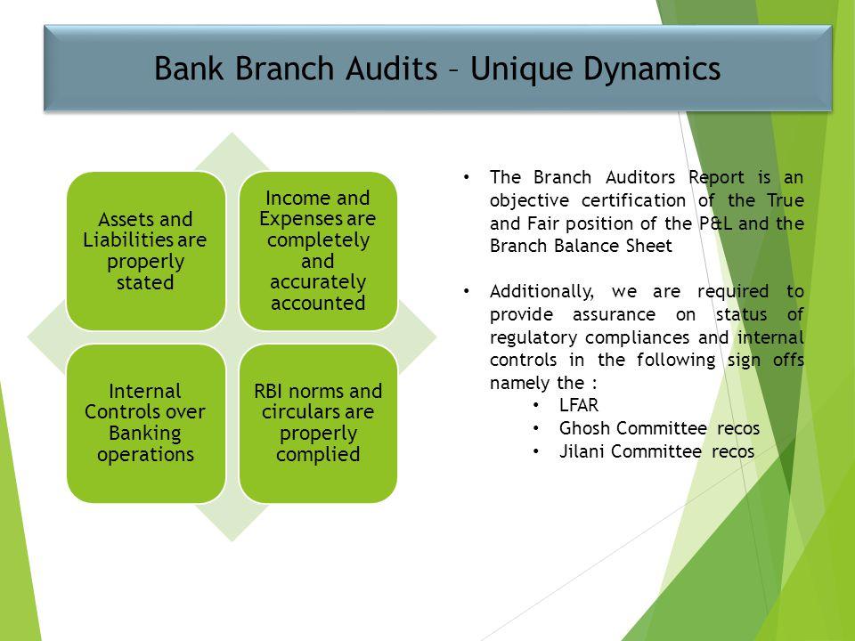 Bank Branch Audits – Unique Dynamics