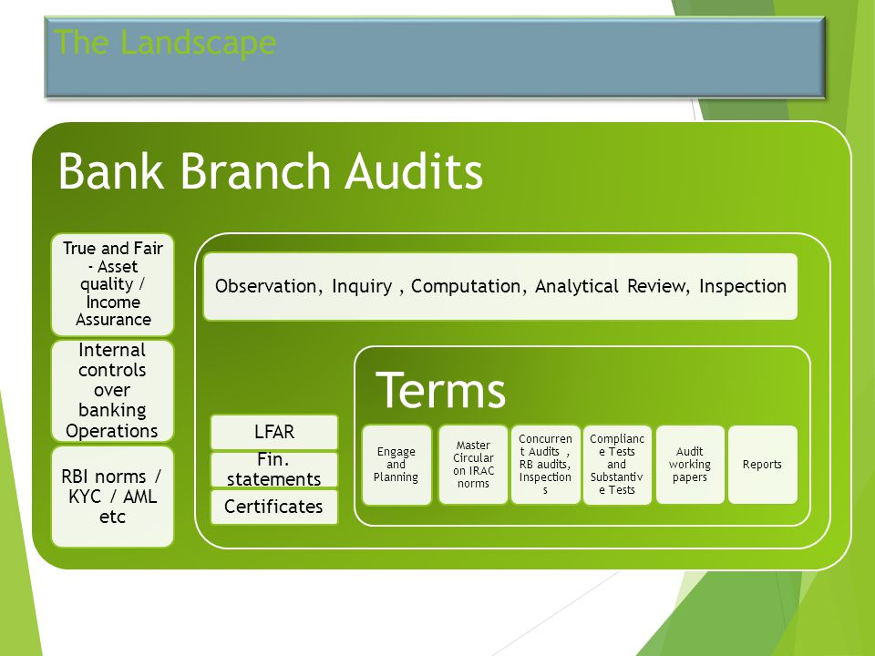 The Landscape Internal controls over banking Operations