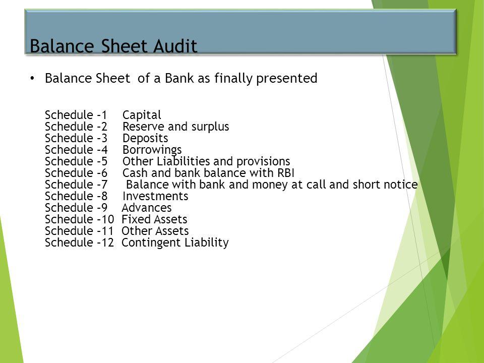Balance Sheet Audit Balance Sheet of a Bank as finally presented