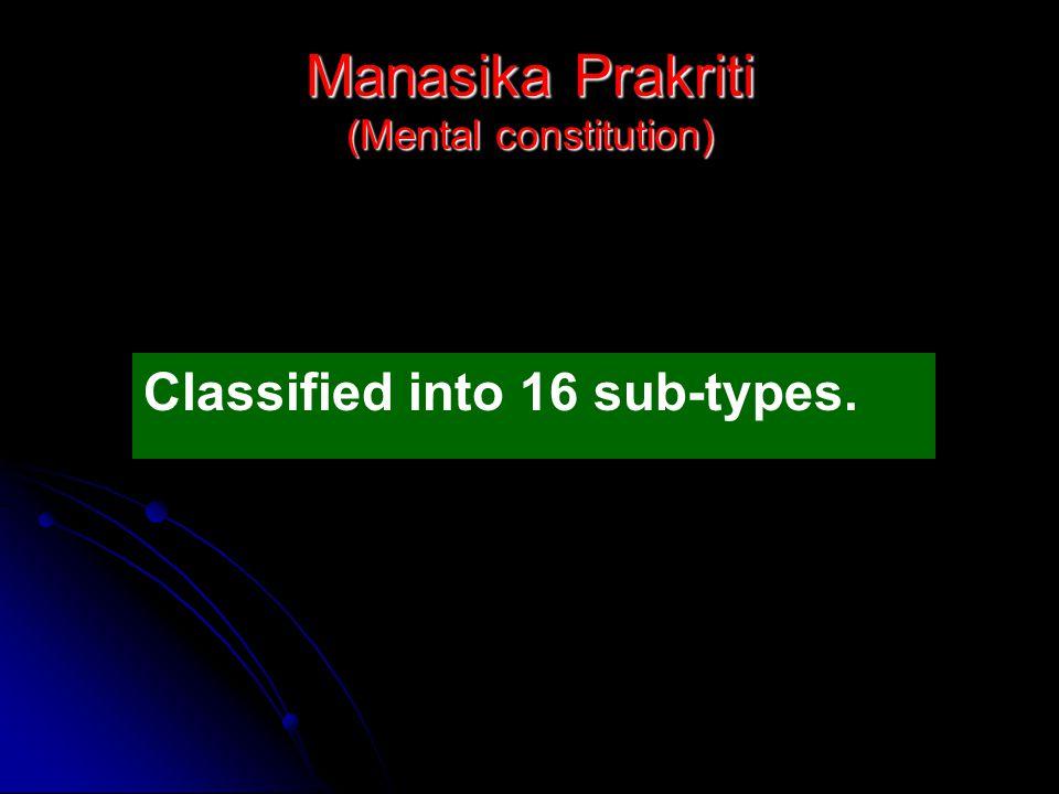 Manasika Prakriti (Mental constitution)