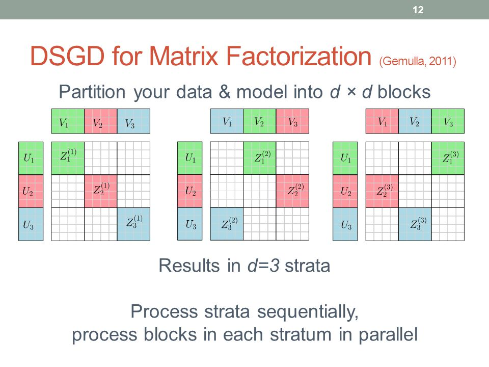 DSGD for Matrix Factorization (Gemulla, 2011)