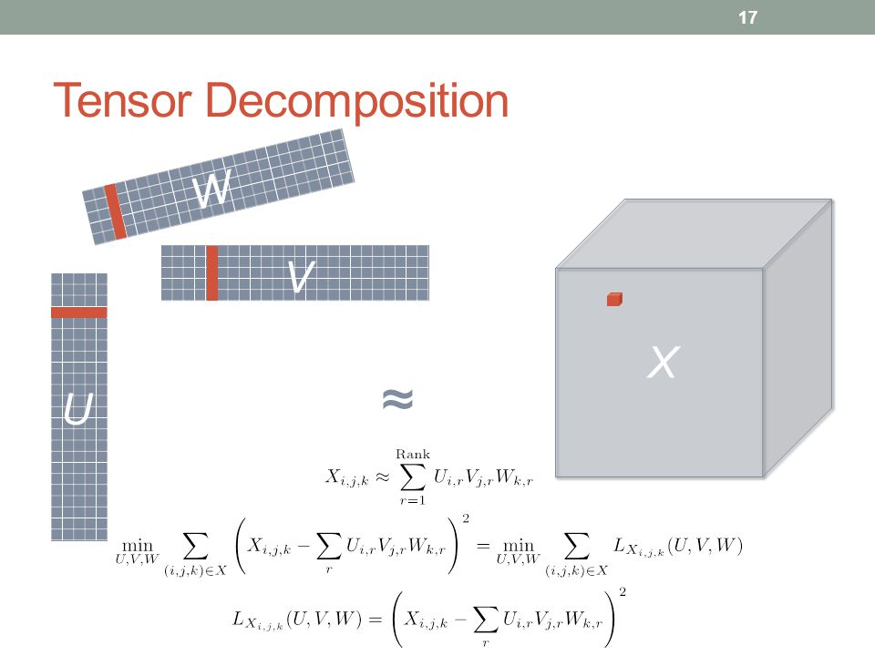 Tensor Decomposition W V X ≈ U