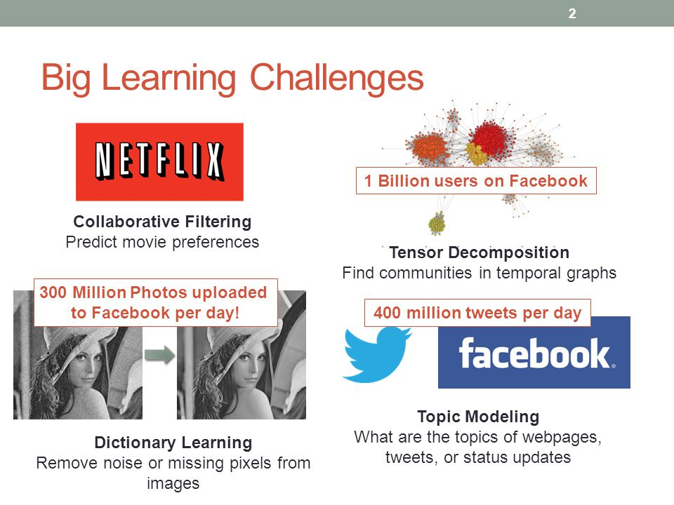 Big Learning Challenges