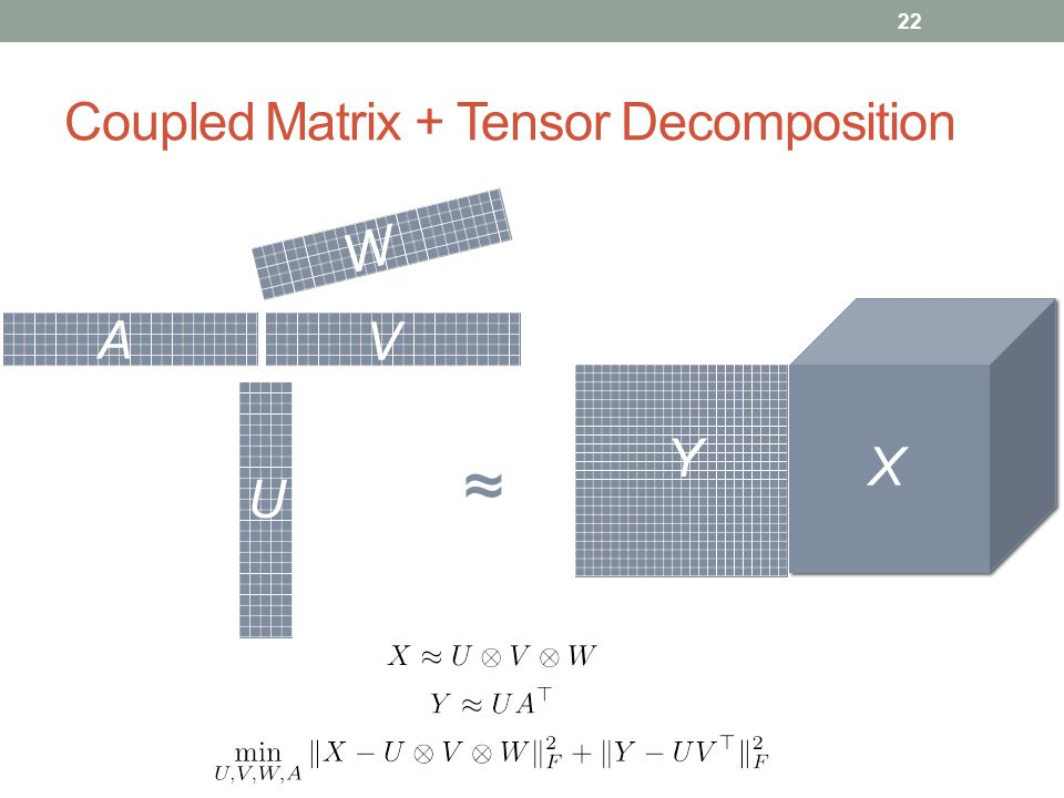 Coupled Matrix + Tensor Decomposition