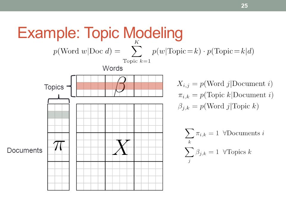 Example: Topic Modeling