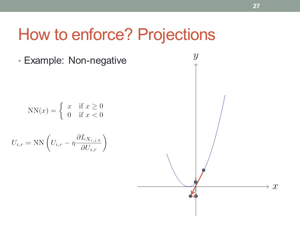 How to enforce Projections
