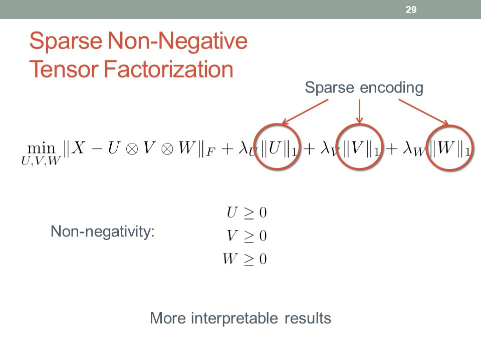 Sparse Non-Negative Tensor Factorization