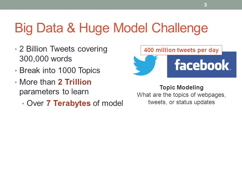 Big Data & Huge Model Challenge