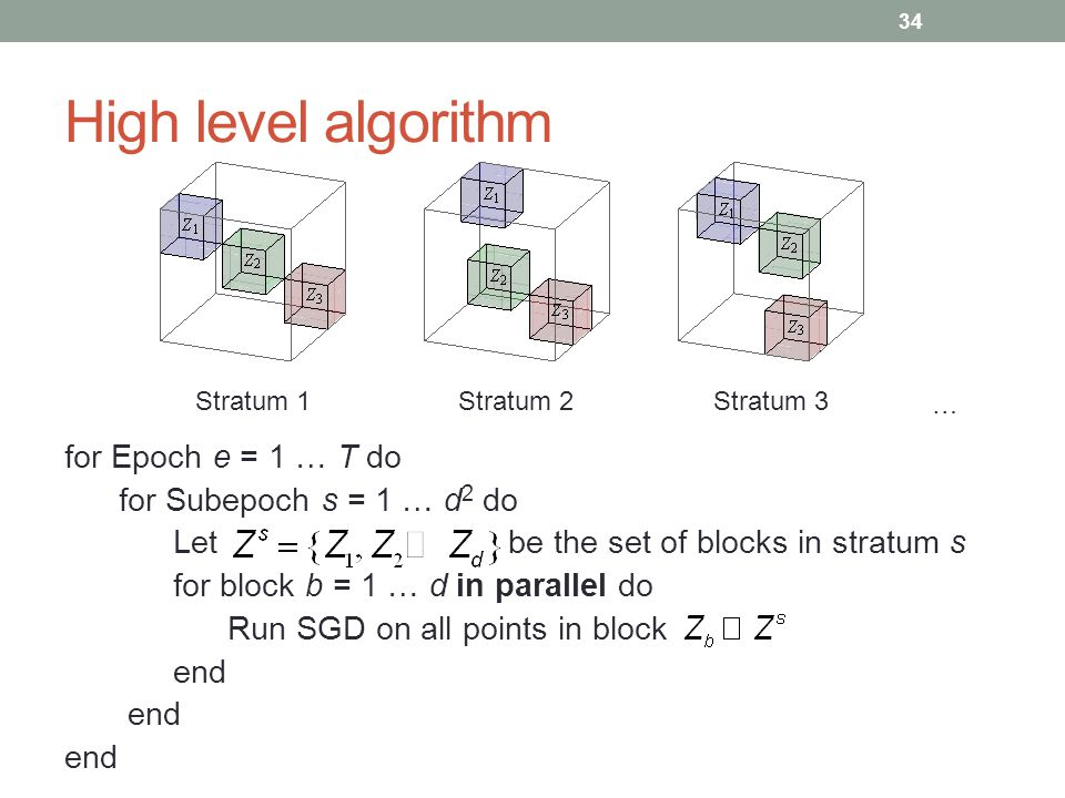 High level algorithm Stratum 1. Stratum 2. Stratum 3. …
