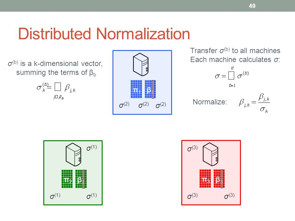 Distributed Normalization