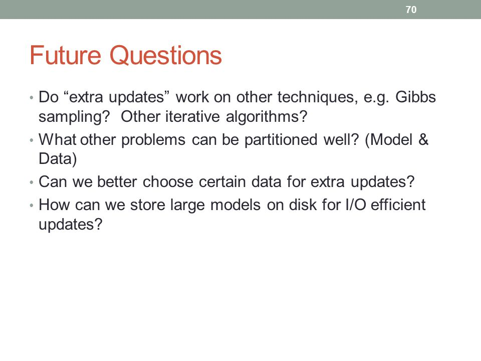 Future Questions Do extra updates work on other techniques, e.g. Gibbs sampling Other iterative algorithms