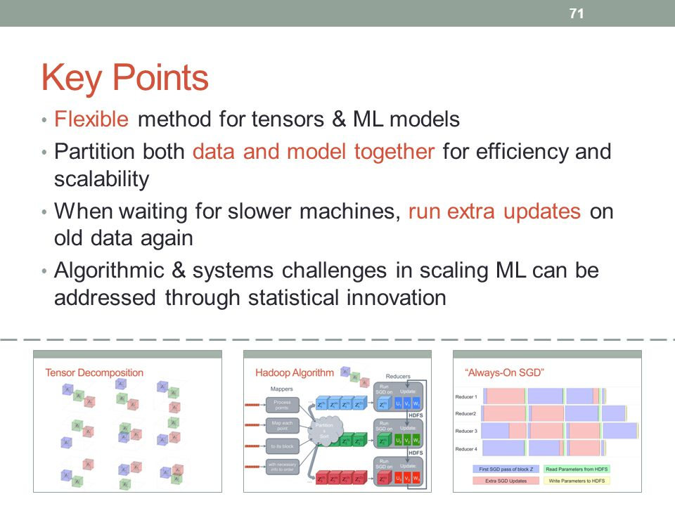 Key Points Flexible method for tensors & ML models