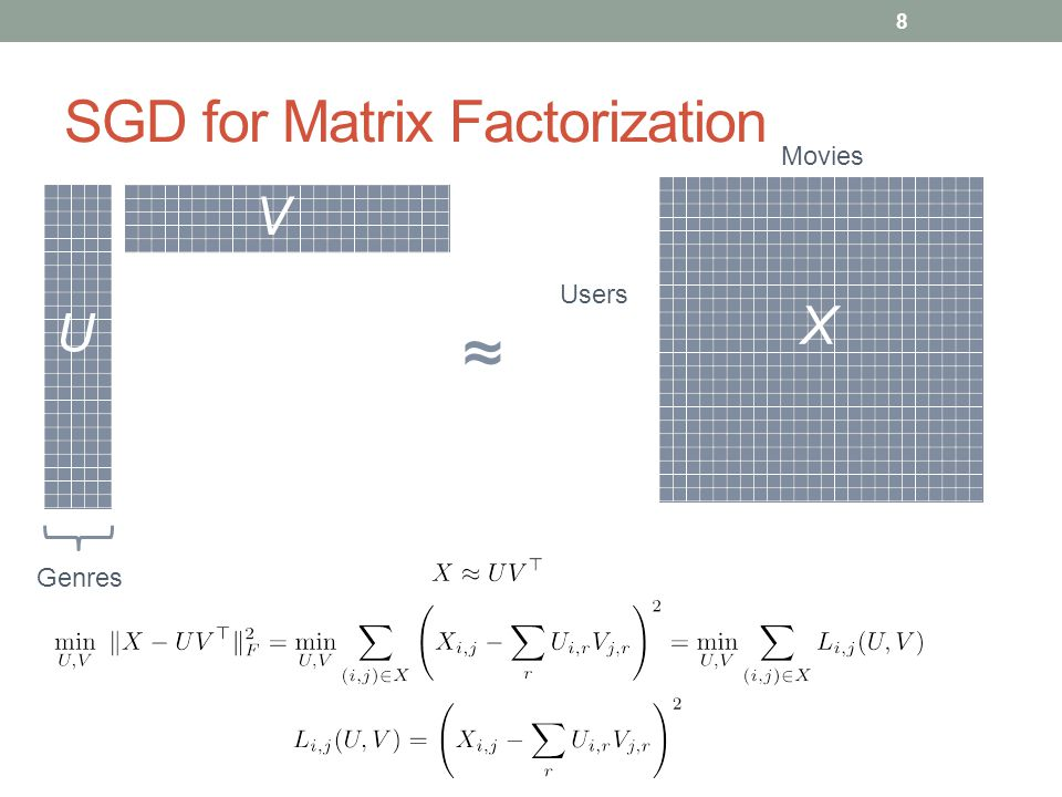 SGD for Matrix Factorization