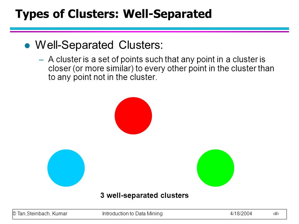 Types of Clusters: Well-Separated