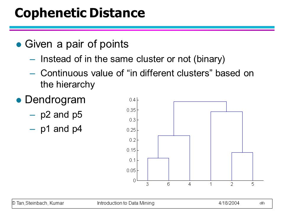Cophenetic Distance Given a pair of points Dendrogram